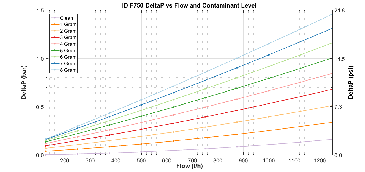 Extreme Psi Your 1 Source For In Stock Performance Partsrhextremepsi: Fuel Filter Graphic At Gmaili.net