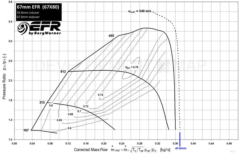 Extreme Psi Your 1 For In Stock Performance Parts