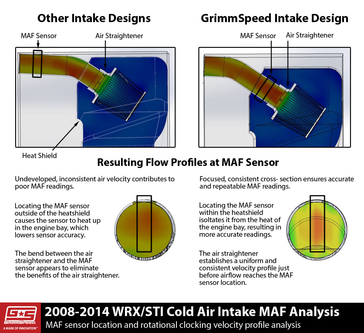 GrimmSpeed Cold Air Intake: Subaru 08-14 WRX/STi/ 09-13 Forester XT #30754