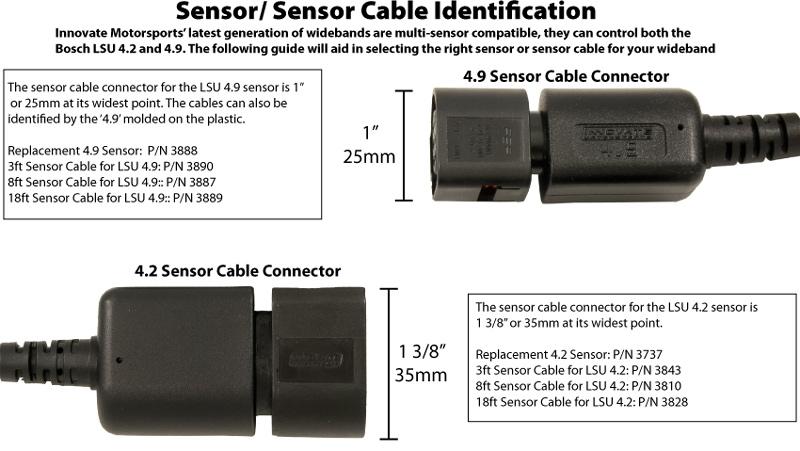 5 Wire Oxygen Sensor Diagram - Wiring Diagram Schematics Harley O Wideband Wiring Schematic on