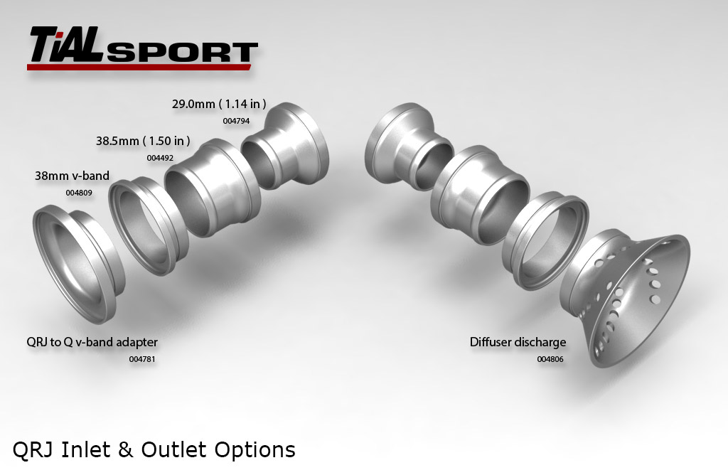 TiAL QRJ Inlet & Outlet fittings