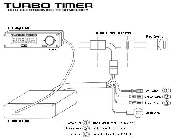 greddy full auto turbo timer wiring diagram wiring diagram and diagram turbo timer hks juanribon